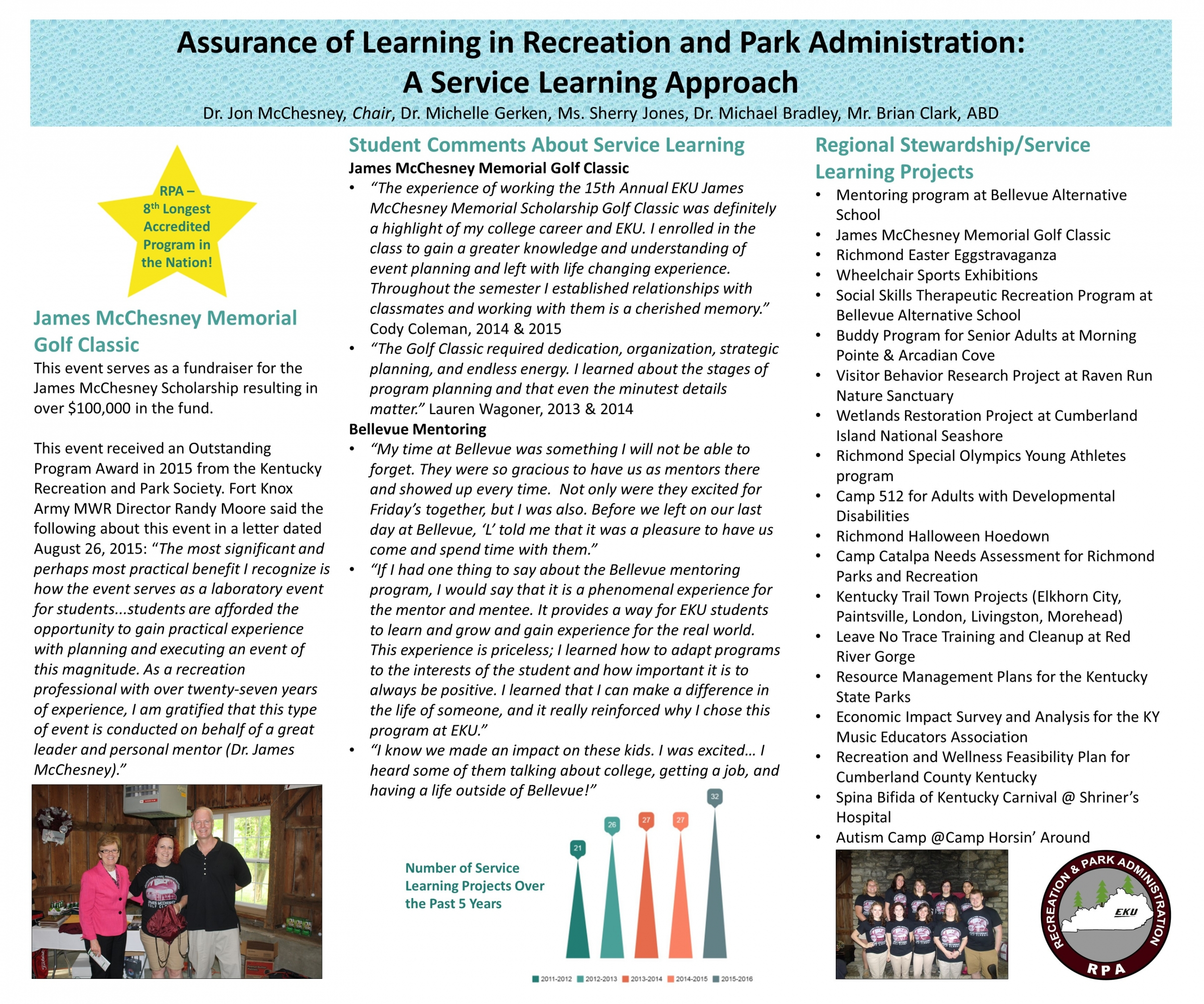 Recreation and Park Administration